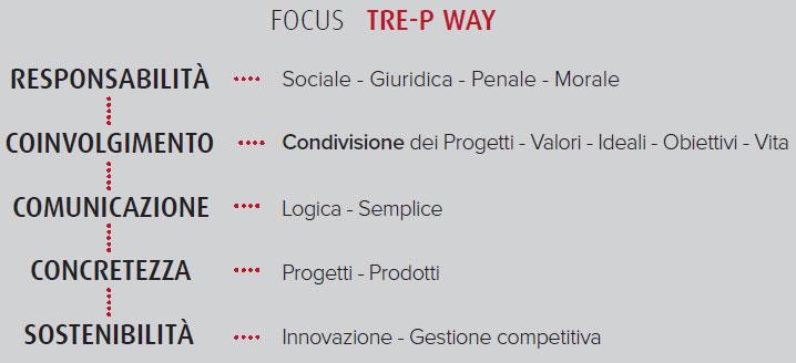 focus TRE-P CARRELLI